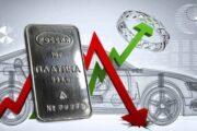 Платина падает и поднимается – и снова падает